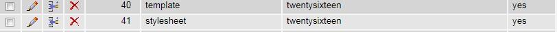 """Измененные параметры """"template"""" и """"stylesheet"""" в таблице wp-options"""