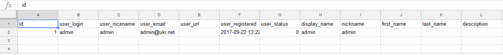 Пример csv-файла, сгенерированного с помощью плагина Export Users to CSV