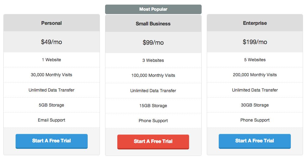 Пример таблицы, созданной в плагине Pricing Tables WordPress Plugin