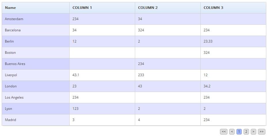 Пример таблицы, созданной в плагине Ultimate Tables